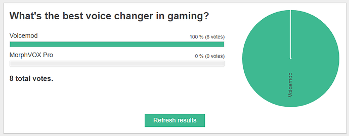 strawpoll_results